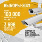 В 2 раза больше камер видеонаблюдения будет на этих выборах в Госдуму, чем на предыдущих. Это сделает избирательный процесс прозрачным.